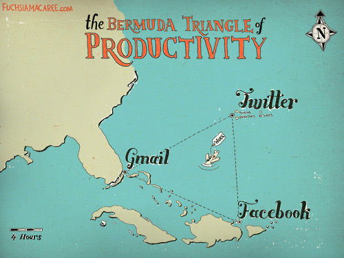 Bermuda Triangle of Productivity