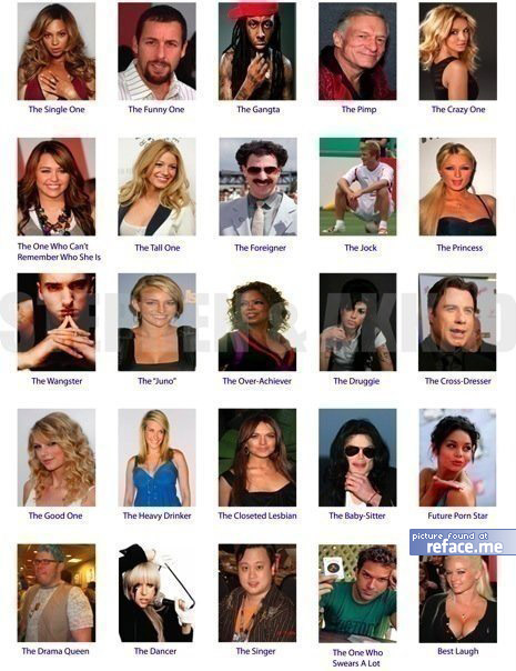Celebrities Facebook Friends Tag Picture