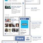 Facebook Social Plugins Timeline Infographic