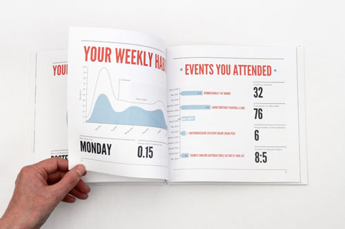 Facebook Statistics Book