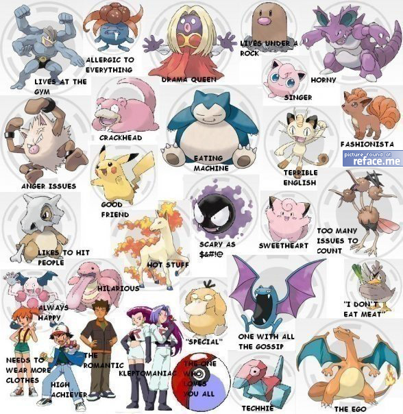 Pokemon Facebook Friends Tag picture 2