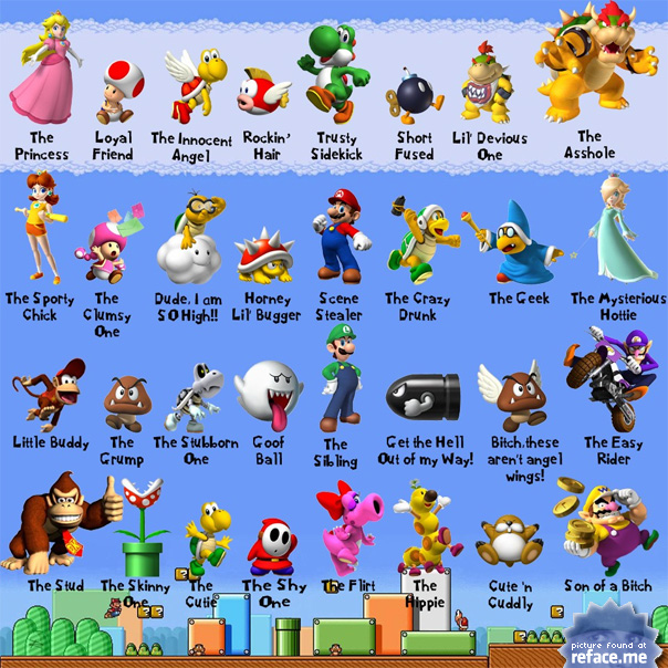 This tagging meme picture describes the 32 Super Mario characters as ...