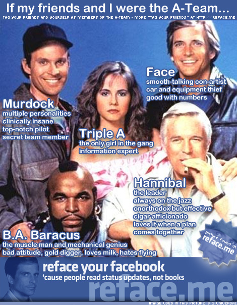 Tag your Facebook friends as the A-Team members