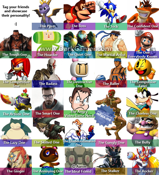 Tag your Facebook friends as Video Game Characters